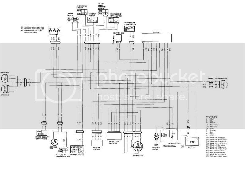 Suzuki Vinson 500 Parts Diagram