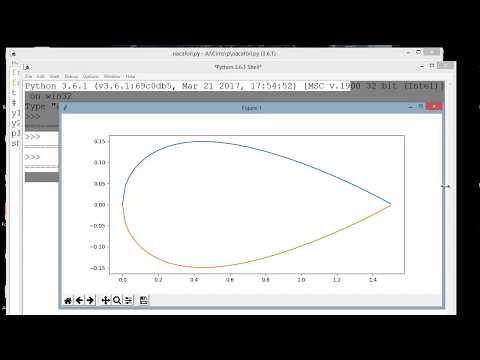 naca airfoil ploting in matplotlib python