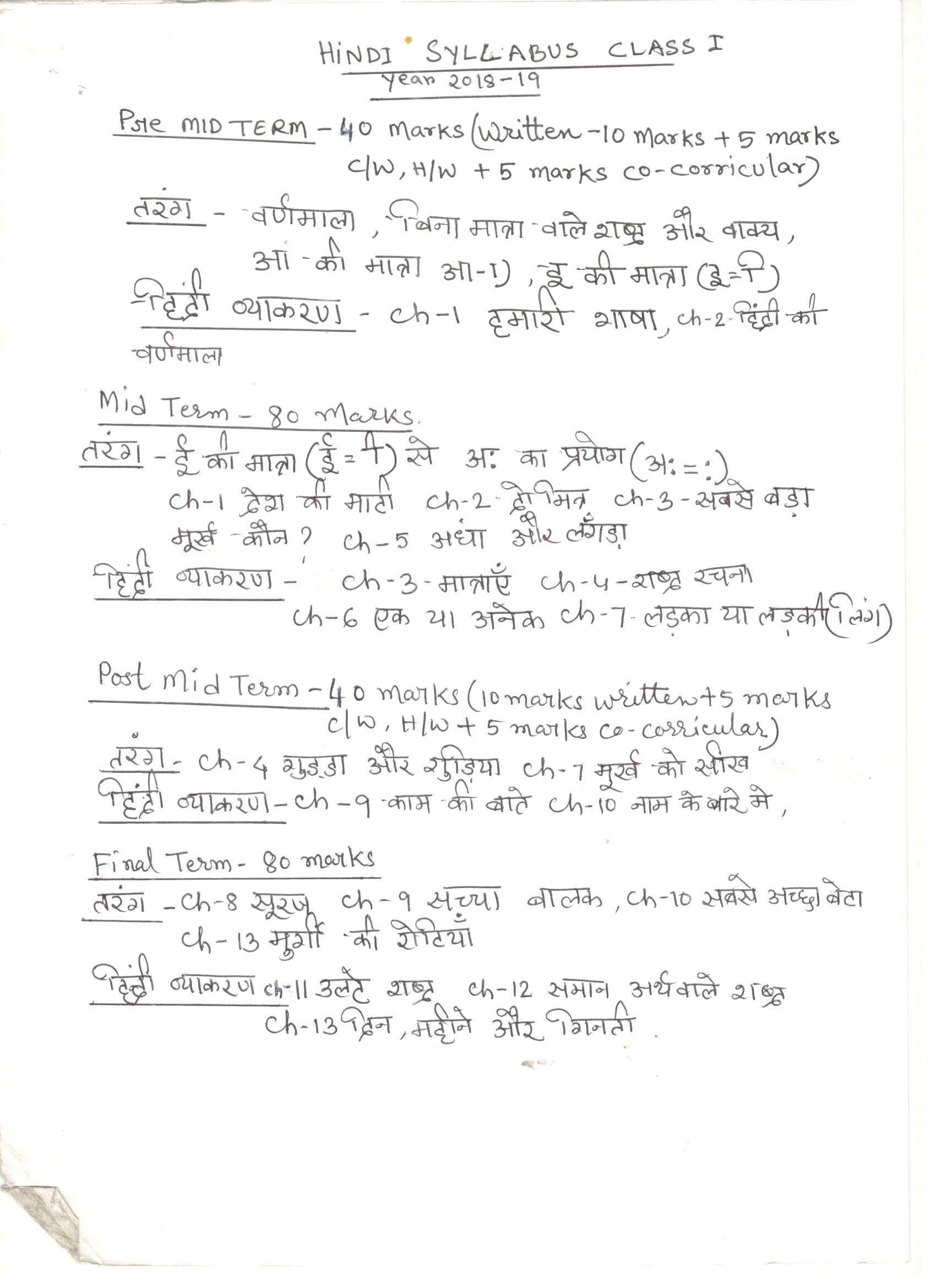 Syllabus Of Ukg Class Cbse | contoh soal dan contoh pidato lengkap