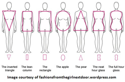 On bodycon body pictures types different dress