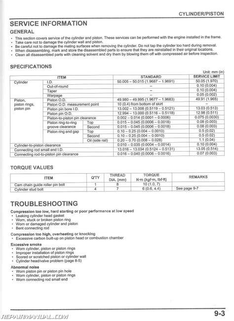 2013-2017 Honda CRF110F Motorcycle Service Manual