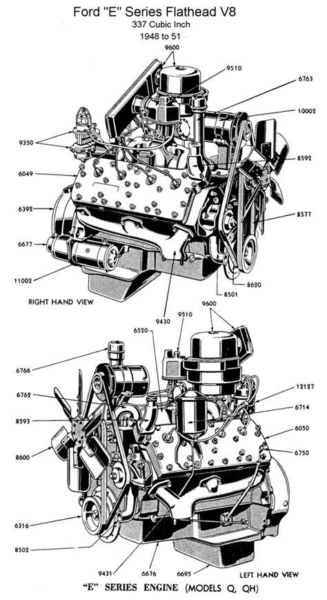 "Ford ""E"" Series Flathead V-8 337 Cubic inch engine (1948"