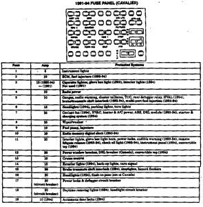 1994 Cavalier Ls Fuse Box - Get The Wiring Diagram HabitWiring Diagram Schematics