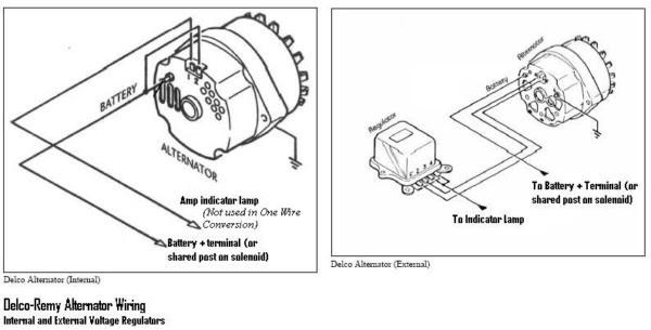 Diagram Jeep Cj Alternator Wiring Diagram Full Version Hd Quality Wiring Diagram Wiringsvcx18 Locandadossello It
