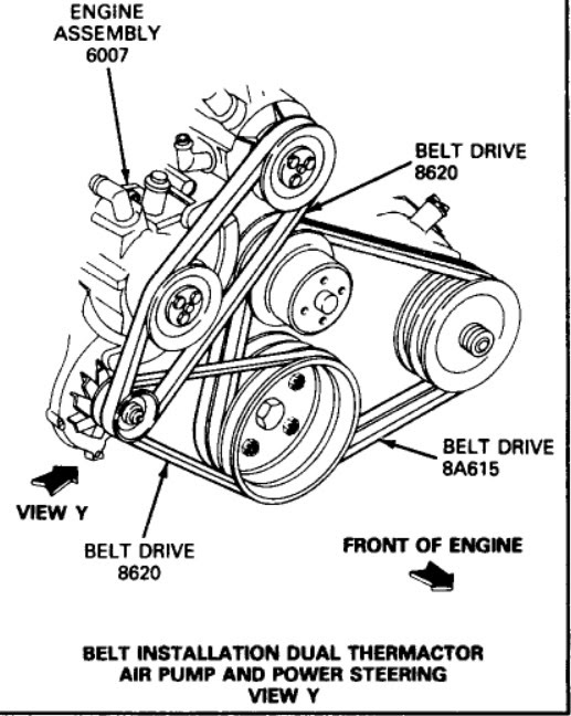 Diagram 1990 Ford 460 Engine Diagram Full Version Hd Quality Engine Diagram Mayu Diagram Mille Annonces Fr