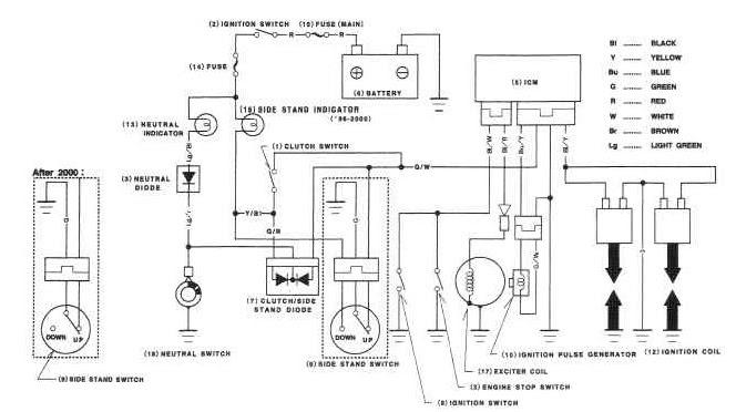 Diagram Schematic Wiring Diagram For Honda 450 Atv Full Version Hd Quality 450 Atv Stylediagram1 Seirs It