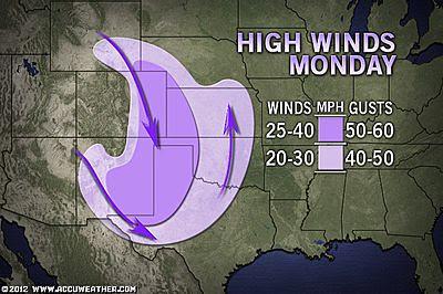 19 High Winds