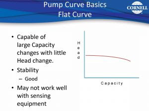 4-pump-curves_page_4