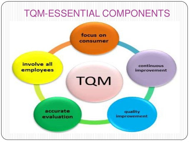 total quality management in healthcare organisations 18 638