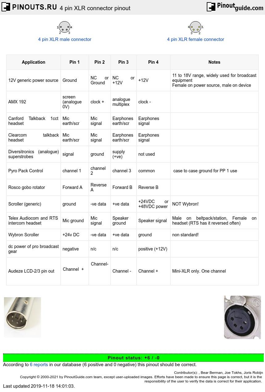 Diagram Shure 4 Pin Mini Xlr Wiring Diagram Full Version Hd Quality Wiring Diagram Pvdiagramxmanes Ufficiestudi It