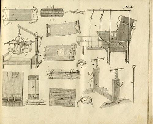 historical hospital immobilising machines