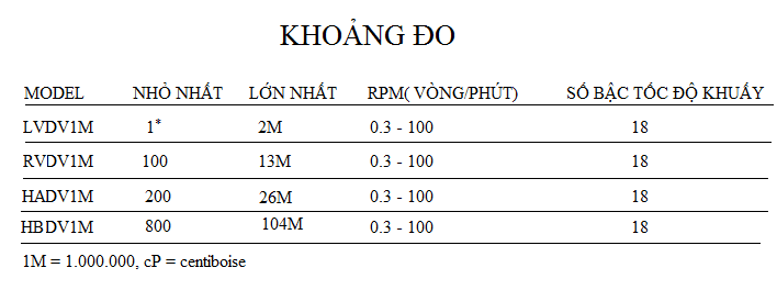 khoang do dv1