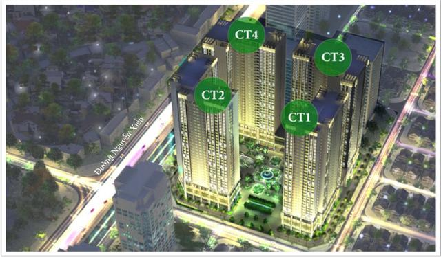 Phối cảnh 4 tòa tháp Eco-Green City
