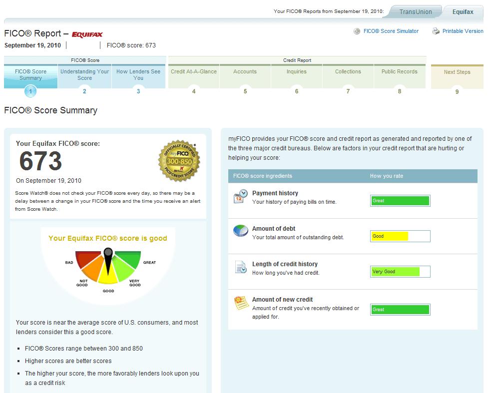 Credit Score Report >> Pattern Equifax Credit Score Bureau Record
