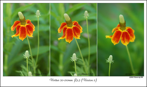max Aperture at different focal lengths