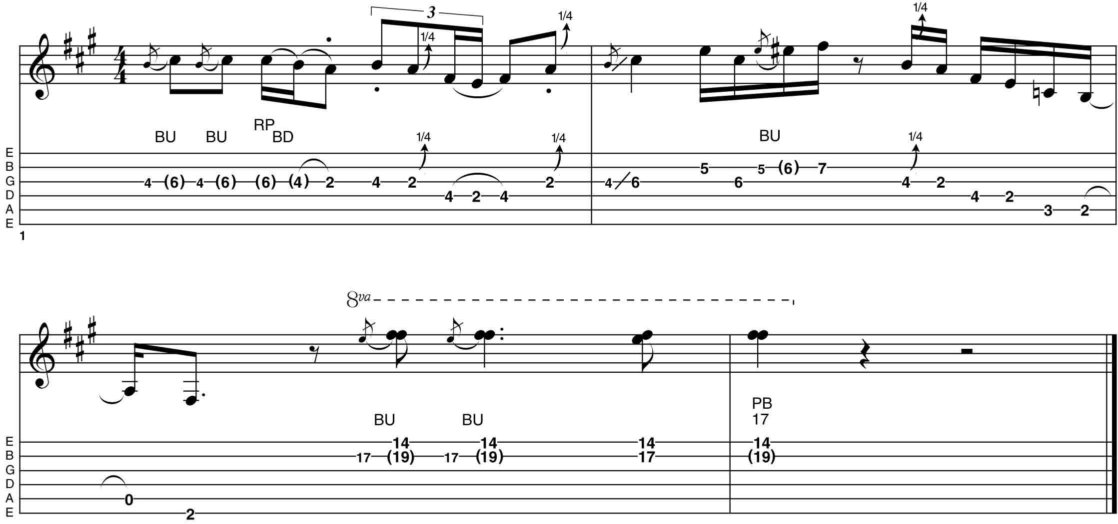 http://cdn.mos.musicradar.com/images/aaaroot/guitars/11nov16/bonamassa-tab/ex-5.jpg