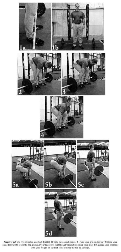 Starting Strength Deadlift Technique | Leg workout, Best