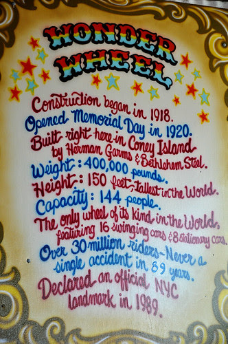 WonderWheelHistorySign