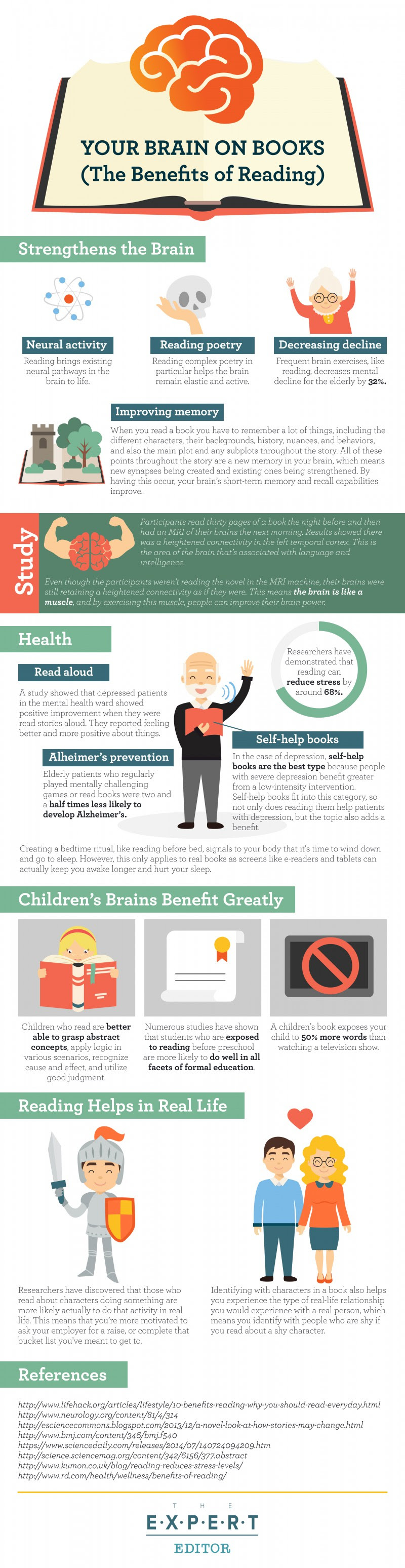 Your Brain on Books: The Benefits of Reading
