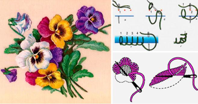Виды вышивки нитками для начинающих + мастер класс