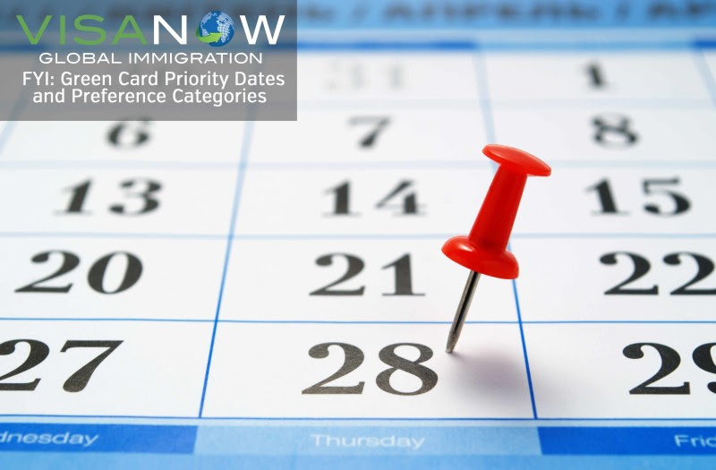 Green Card Priority Dates and Preference Categories