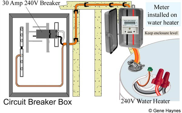220 Water Heater To Fuse Box Wiring Diagrams Deep Window A Deep Window A Massimocariello It