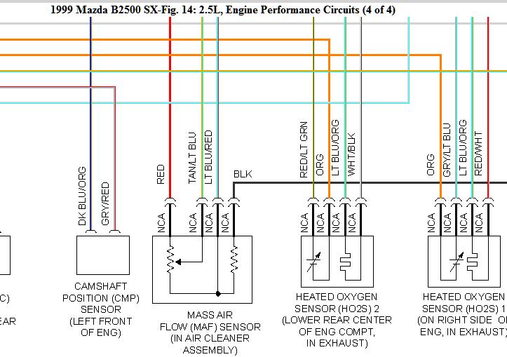 Diagram Mazda B2500 Fuse Diagram Full Version Hd Quality Fuse Diagram Pvdiagramxmoos Unvulcanodilibri It