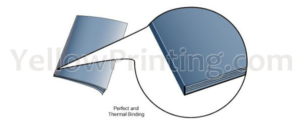Perfect and Thermal Binding