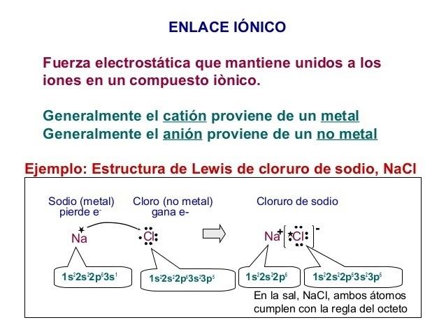 Ejemplos De Enlaces Ionicos Con Estructura De Lewis Compartir Ejemplos