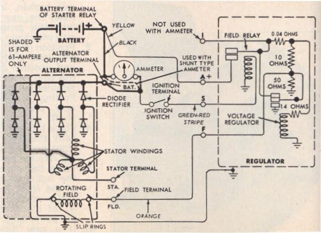 67 Mustang Ammeter Gauge Wiring Diagram Basic Street Rod Ignition Switch Wiring Diagram Pipiiing Layout Yenpancane Jeanjaures37 Fr