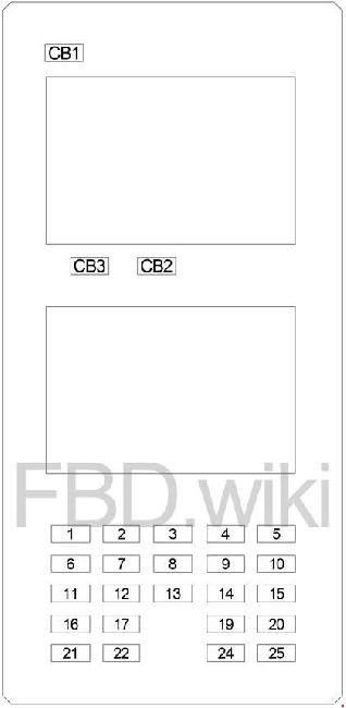 Jeep Commander Xk 2006 2010 Fuse Box Diagram