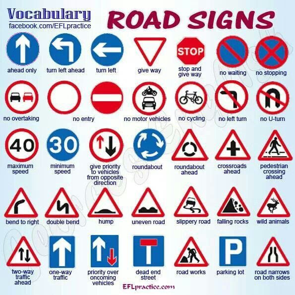 English vocabulary - road signs