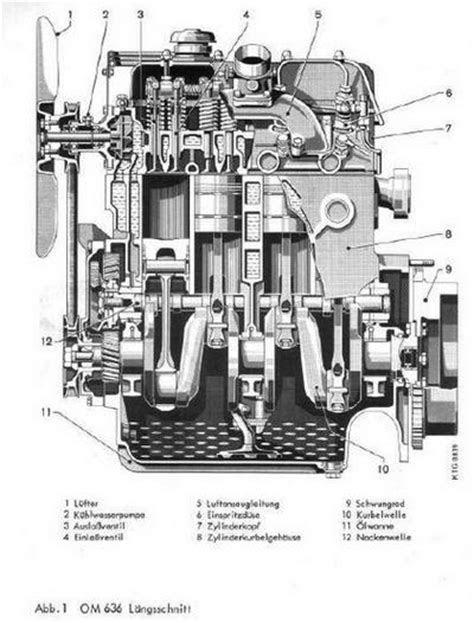 Mercedes OM636 manuals, engine specs and bolt torques