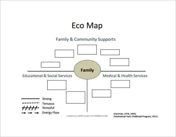 Ecomap Templates - Find Word Templates