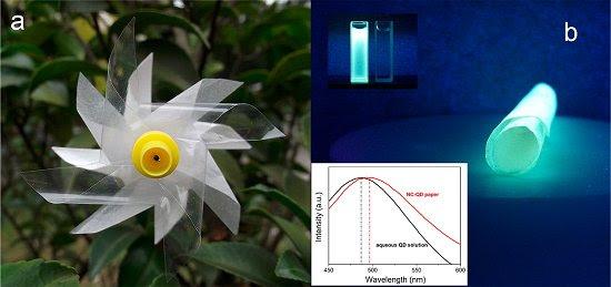 Eletrônica biodegradável: Papel luminoso de madeira