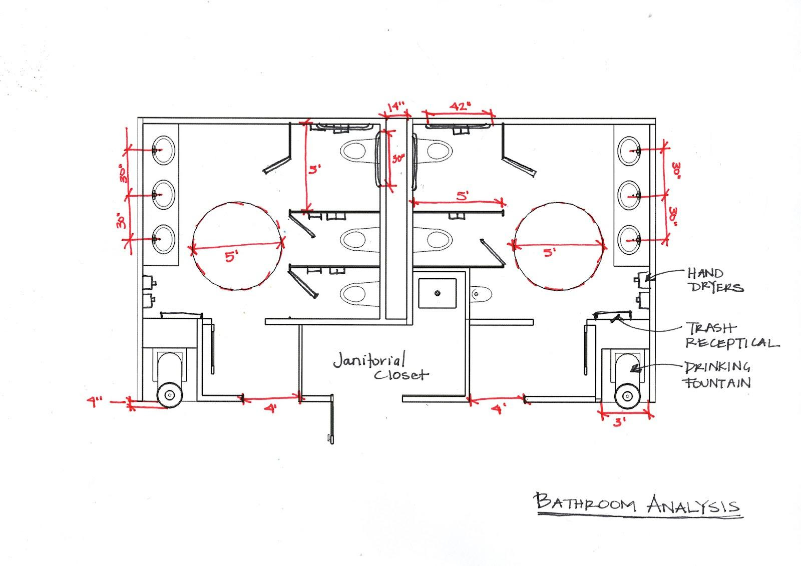 Ada Bathroom With Special Considerations For Your Own