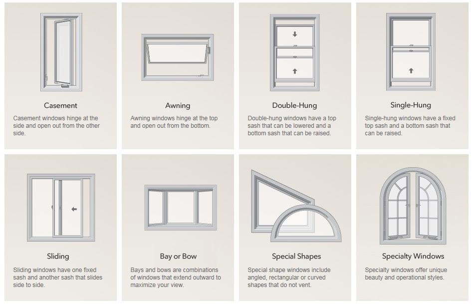 Best Selling Aluminium Louver Casement Windows Profile For Cheap ...