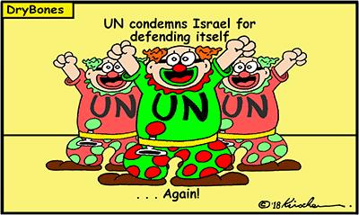 Dry Bones cartoon, Gaza, fires, kites, Palestinian Arabs,UN, UNHRC,