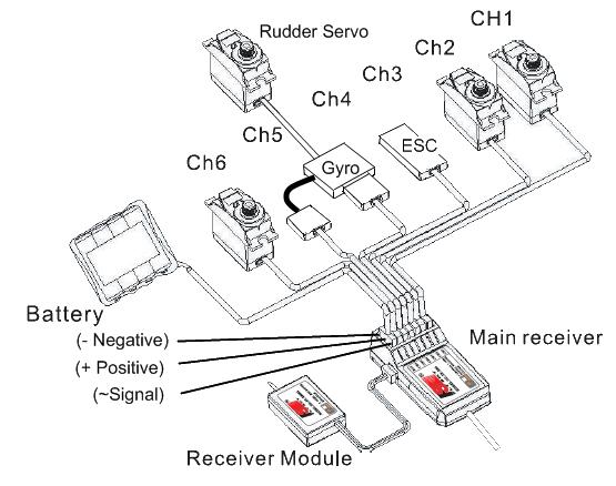 Spektrum Dx7 Rc Helicopter Wiring Diagram - 1969 Panel Fuse Box for Wiring  Diagram Schematics   Spektrum Dx7 Rc Plane Wiring Diagram      Wiring Diagram Schematics