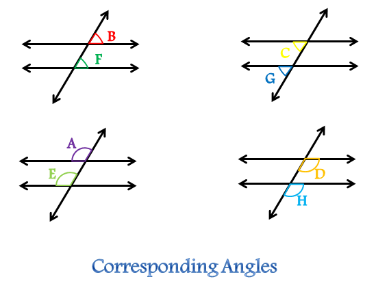 corresponding_angles_of_a_transversal