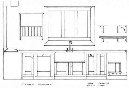 Jeremy Barnes Furniture Maker Designing a Kitchen or