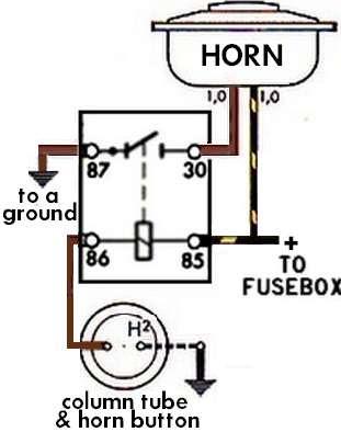 Vw Horn Wiring Diagrams Wiring Diagram Multimedia Multimedia Wallabyviaggi It