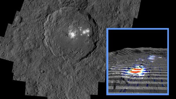 Images of Occator on dwarf Planet Ceres...with bright spots that may have been created through hydrothermal activity visible inside the crater.