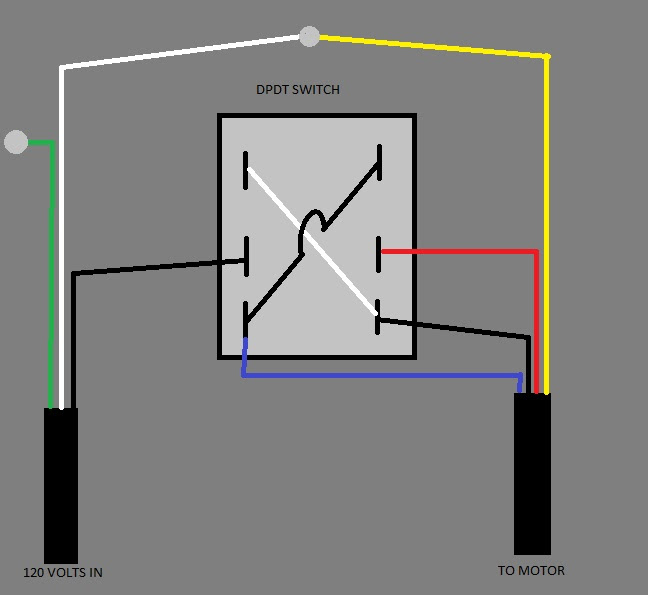 Diagram 10 4 Electrical Wire Wiring Diagrams For Full Version Hd Quality Diagrams For Diagramamieer Abacusfirenze It
