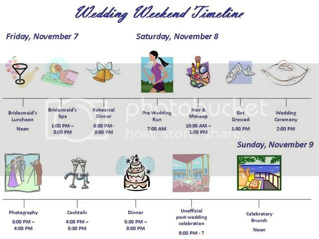 timeline.jpg Wedding Day Timeline picture by Emmie20088