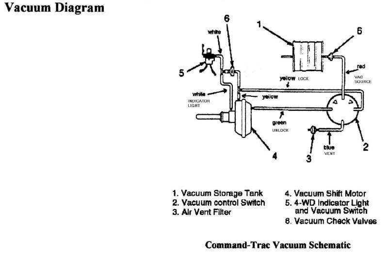 06 Jeep Wrangler Engine Diagram 4 0 Rh Drive Wiring Diagram Productive Productive Zaafran It