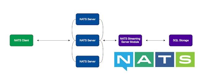 Một số ghi chú về NATS Broker