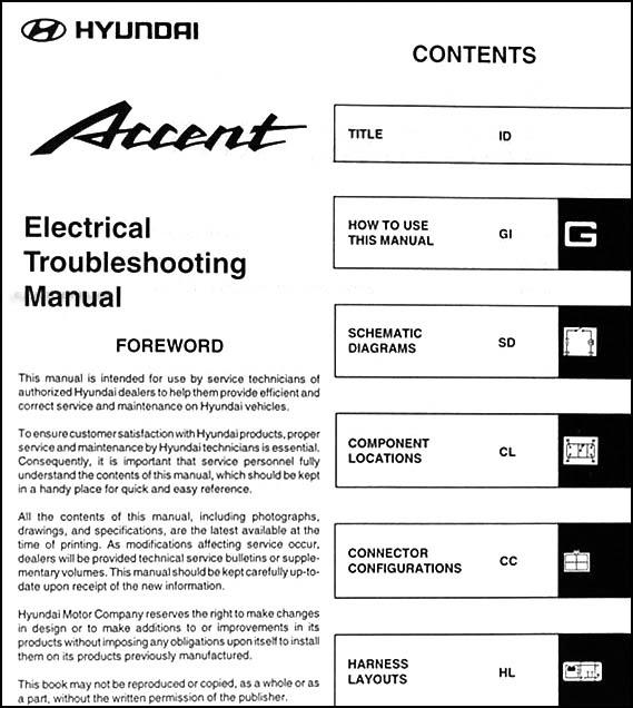 Wiring Diagram Hyundai Accent 2003 Wiring Diagram 1997 Suburban Fuel System Piooner Radios Losdol2 Jeanjaures37 Fr