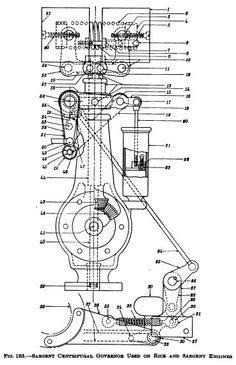42 Best mechanic engine draw images | Steam engine
