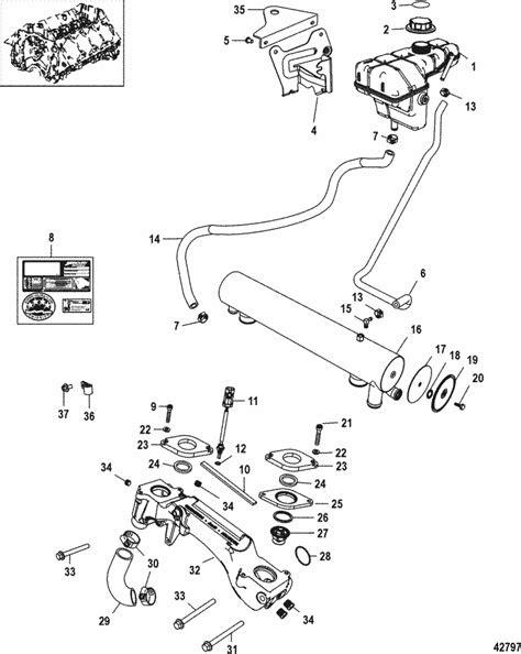 MerCruiser 8.2L Inboard (H.O.) EC Cooling System, Fresh